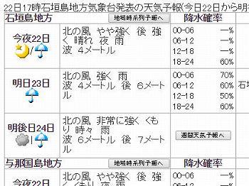 石垣島天気予報