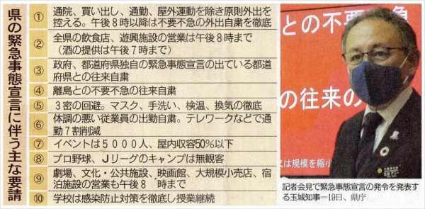 沖縄県緊急事態宣言
